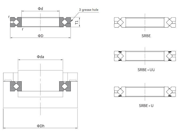 Models & Specifications | Cross Roller Bearing SRBE Type